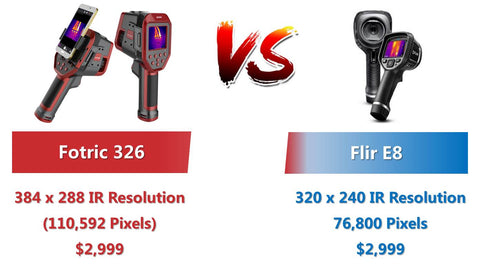Fotric 326_vs_Flir E8_comparison_image