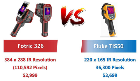 Fotric 326_vs_Fluke TiS50_comparison_image
