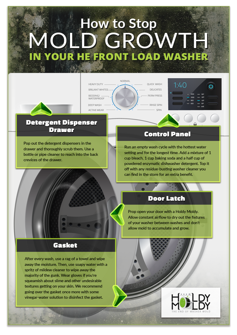 How To Stop Mold Growth In Your He Front Load Washer Shop