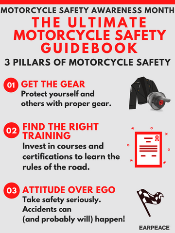 Infographic: Three Things You Should Never Ride Without