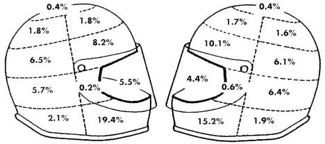 Otte Helmet Diagram