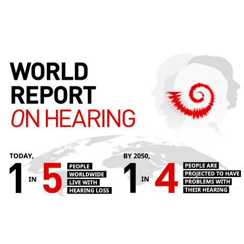 WHO infographic showing hearing loss is getting worse worldwide