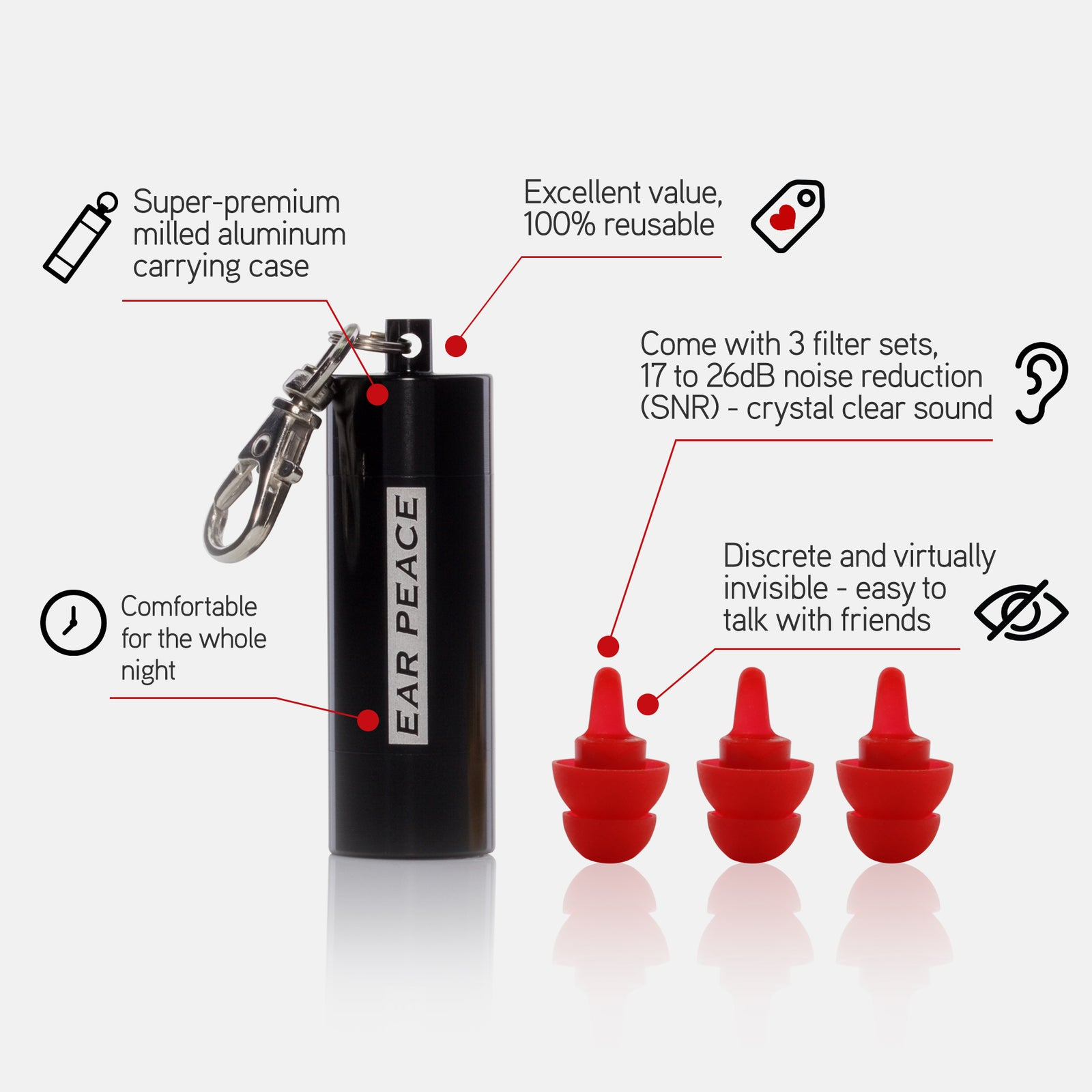 Ear Plugs Professional Grade Hi Fi Hearing Protection By Earpeace Ears And Speakers Protector Hear More Lose Less