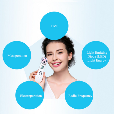 Image of 5 in 1 RF&EMS Mesotherapy Electroporation Machine