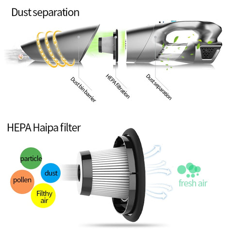 Image of High Pressure Auto Vac