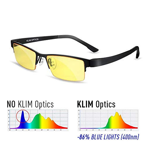 KLIM Optics - Lucky Lewis