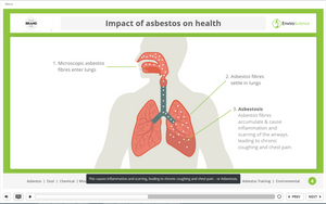 Asbestos Awareness Online Training