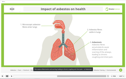 Asbestos Awareness Online Training AWT18JG