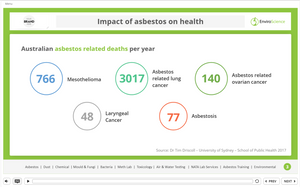Sample Asbestos Awareness Online Training