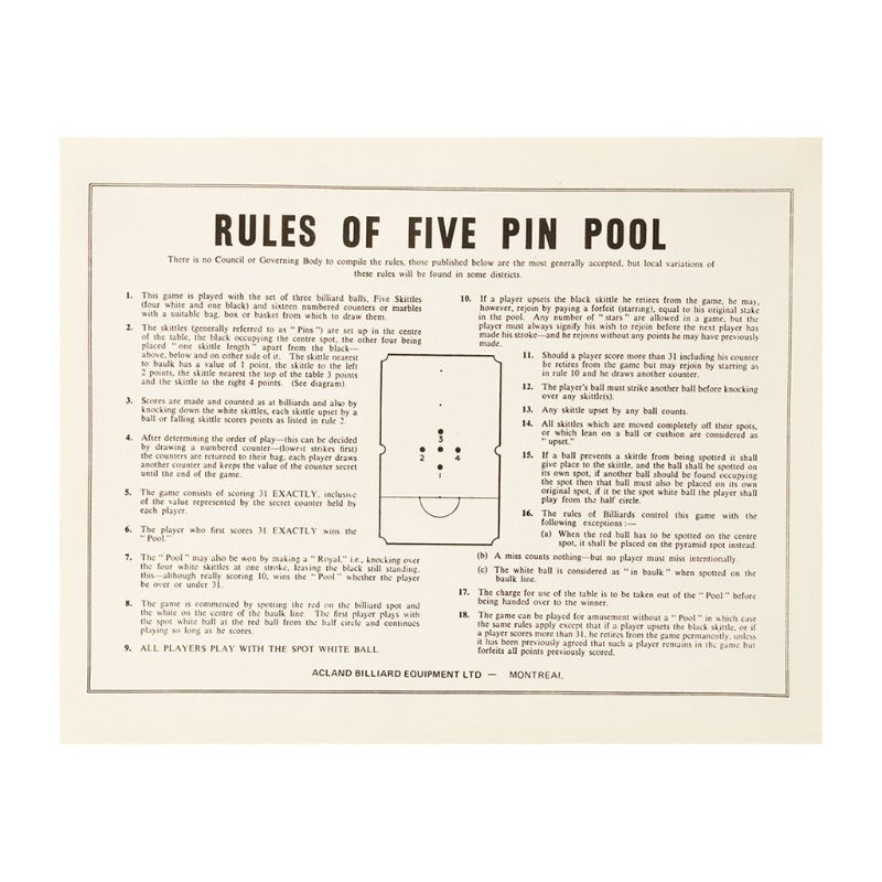 RULES OF FIVE PIN POOL