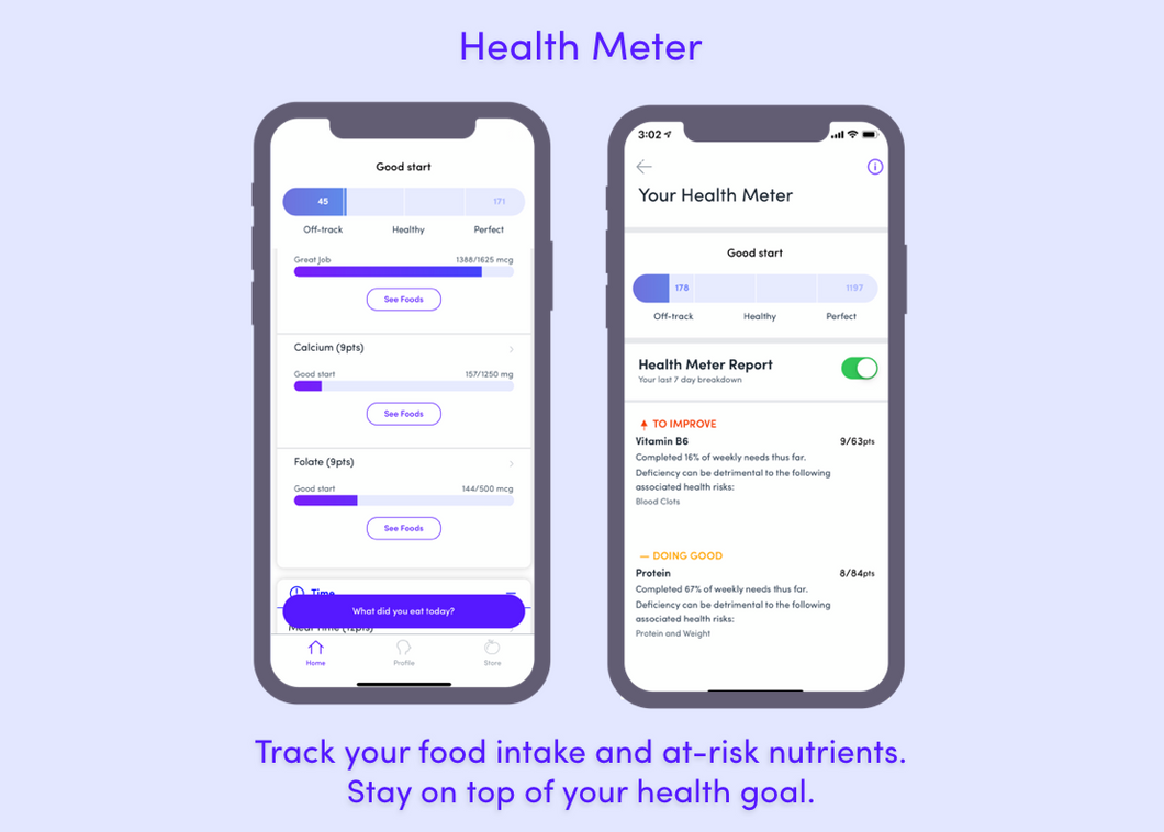 Gini Health Meter + Stories Subscription (Monthly)