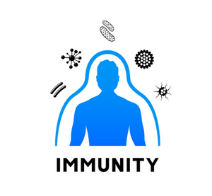 Immunity Booster Add-On - 1 month Supply