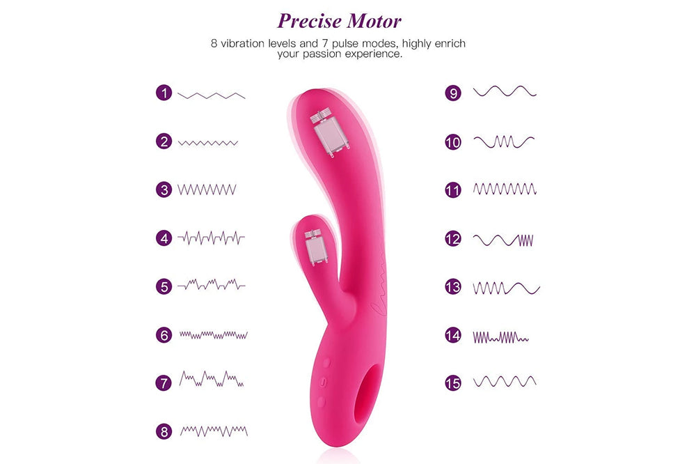 Rechargeable Rabbit G-spot Vibrator Waterproof Ultra-Strong Clitoris Vibrator