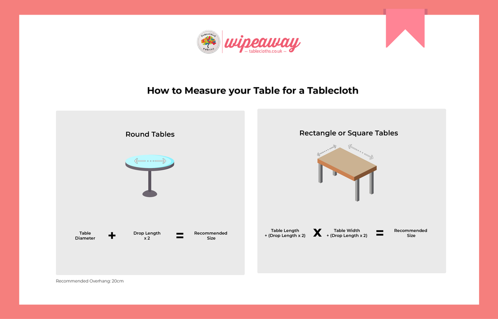 How to Measure your Table for a Tablecloth