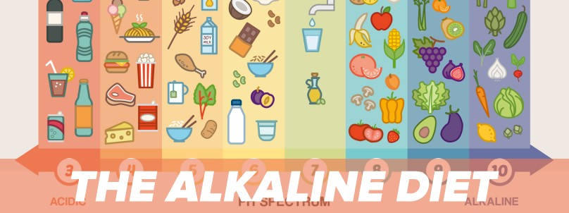 Alkaline Diet Exposed! (Used by Tom Brady, Kate Hudson) Author Faces Jail