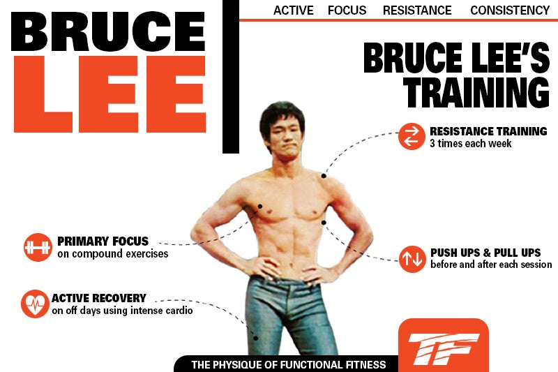 Bruce Lee's Workout