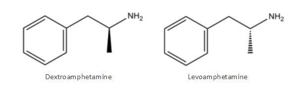 Dextroamphetamine and Levoamphetamine