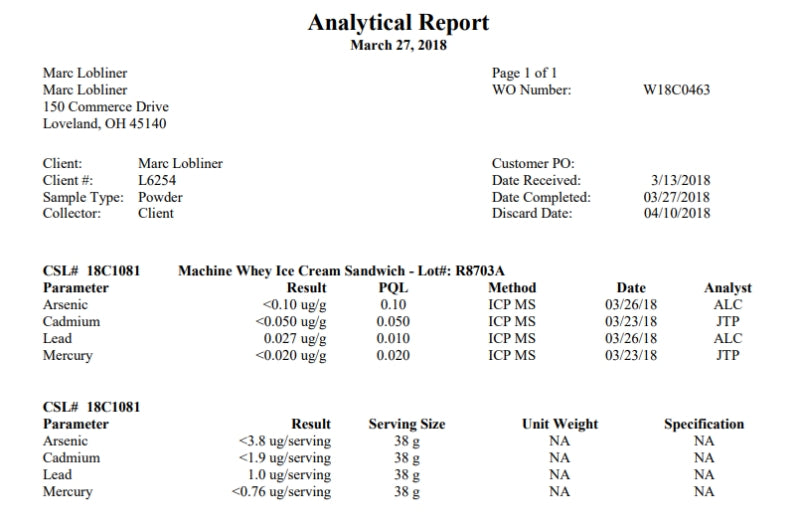 MTS Whey Report