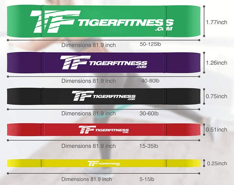 TF Resistance Band Sizes
