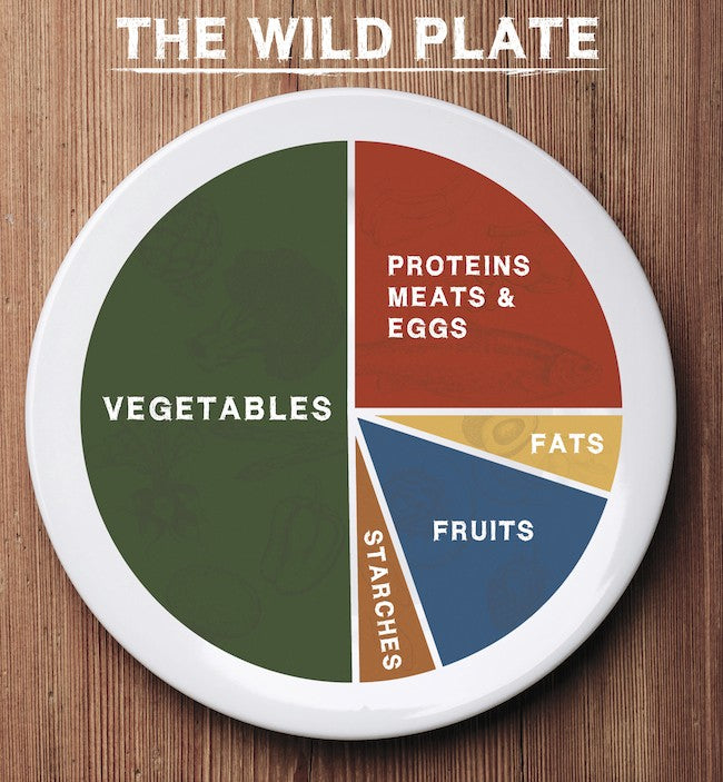 The Wild Plate