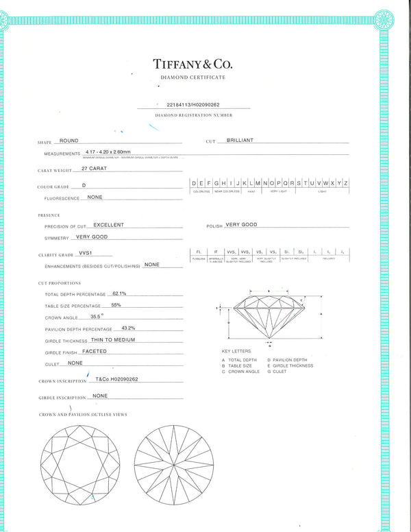 Buy Authenticated Tiffany & Co  Rings for Less – Gemma by WP