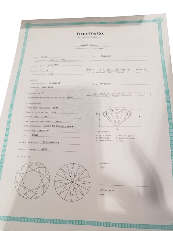 Buy Authenticated Tiffany & Co  Rings for Less – Gemma by WP Diamonds