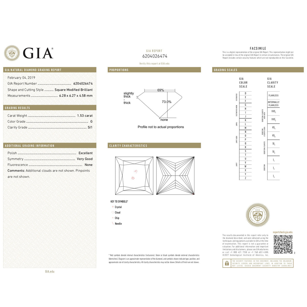 GIA Certified Princess cut, G color, SI1 clarity, 1.53 Ct Loose Diamonds