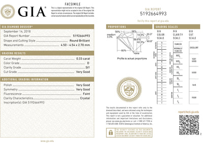 GIA Certified 0.33 Ct Round cut D SI1 Loose Diamond