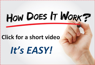 How does it work, click for a short video. It's easy