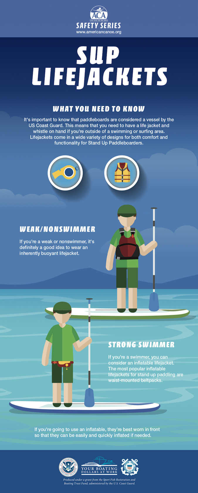 American Canoe Association Paddling Safety Series