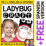 Ladybug Life Cycle Craft Activity