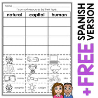 Natural Capital and Human Resources Sort Activity