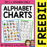 FREE Spanish Alphabet Charts Letters and Sounds