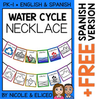 Water Cycle Activity Necklace Craft