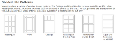 Integrity awning divided light layouts