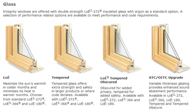 Integrity awning glass options