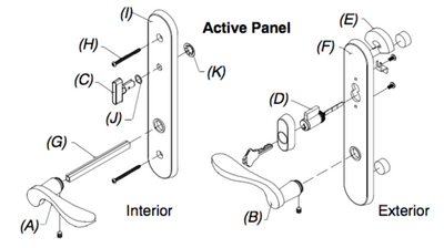 Marvin Handle Assembly, Active Panel