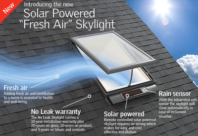"Velux Solar Powered ""Fresh Air"" deck mounted no leak skylight"