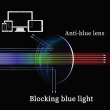 Load image into Gallery viewer, +5.00 +6.00 Reading Glasses High Degree Progressive Multifocus Blue Light Filters Reading Glasses Women SHINU-SH079