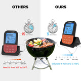 Turata BBQ Thermometer comparison