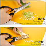 turata kitchen herb scissors advantages