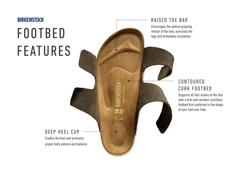 Birkenstock Arizona Birko-Flor White - Narrow