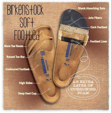 Birkenstock Arizona SFB Silver/White Sole Sandal - Narrow