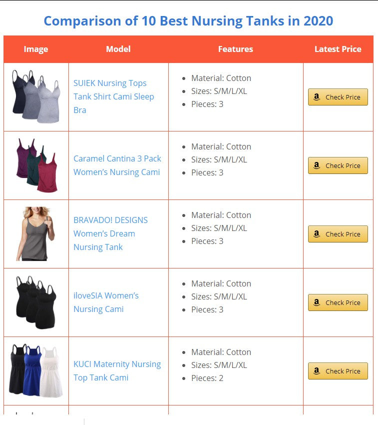 "iLoveSIA nursing tank top wins No.4 in ""Best Nursing Tank Tops in 2020 – Top Brands Reviewed"""