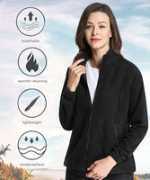 iLoveSIA Women's Winter Warm Coat Product function diagram
