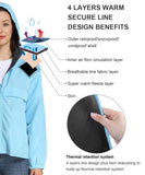 iLoveSIA Women Hooded Fleece Lined Jackets with Waterproof Shell - iLoveSIA