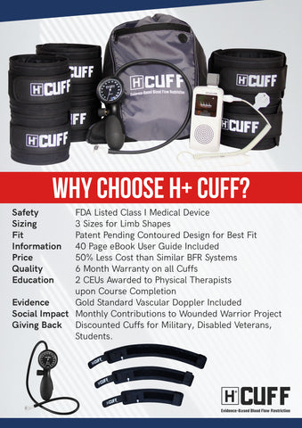 FDA Approved Blood Flow Restriction Cuffs