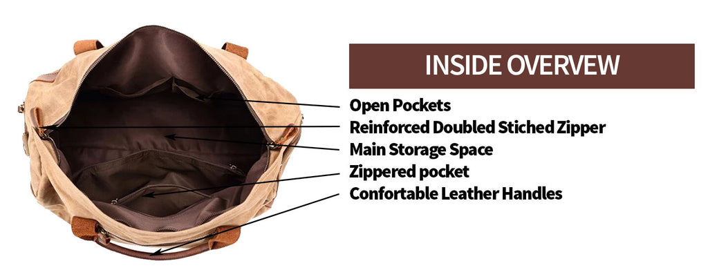oaxaka inside travel duffle bag