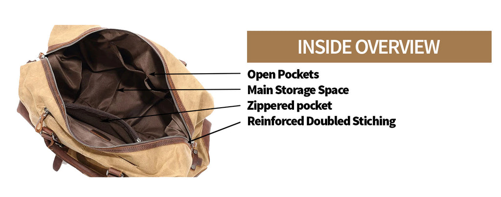 qaanaq inside overview canvas duffle bag