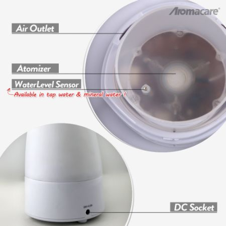 Aromacare 100mL Mini Aromatherapy Humidifier with Colorful Changing LED Light